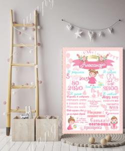 "Плакат достижений ""Принцесса"", А4 розовый"